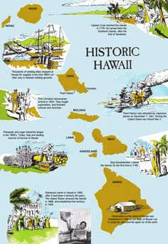 Historic Hawaii