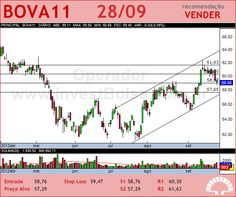ISHARES BOVA - BOVA11 - 28/09/2012 #BOVA11 #analises #bovespa