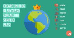 Come creare un #blog di successo con alcuni semplici passi