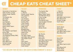 Cheap Eats Cheat Sheet.