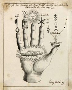 Alchemical drawings