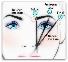 como sacar el exceso  de las cejas