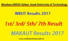 MAKAUT Results