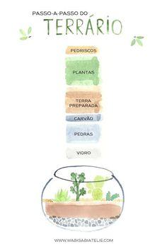 Tips To Improve Your Home Horticulture Experience Wabi Sabi, Little Gardens, Plants Are Friends, Garden Journal, Garden Terrarium, Cactus Y Suculentas, Green Life, Garden Projects, House Plants