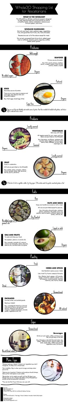 A #Whole30 Shopping Infographic for Pescetarians! Faire and Goodwin.com