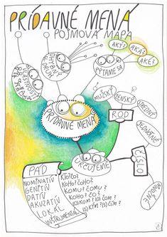 Náučné omaľovánky 3 - Zavretá škola - ako učiť doma Games For Kids, Diy And Crafts, Bullet Journal, Education, School, Speech Language Therapy, Games For Children, Onderwijs, Learning