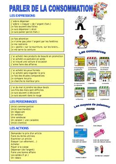 Lexique- La consommation by lebaobabbleu via slideshare French Language Lessons, French Language Learning, French Lessons, French Flashcards, French Worksheets, French Expressions, French Phrases, French Words, French Teacher