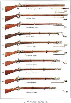 Evoluzione del fucile della fanteria francese