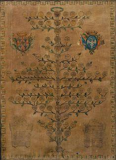 Albero Genealogico dei Gonzaga di Novellara