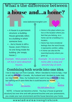 house and home: confusing words        Repinned by Chesapeake College Adult Ed. We offer free classes on the Eastern Shore of MD to help you earn your GED - H.S. Diploma or Learn English (ESL).  www.Chesapeake.edu