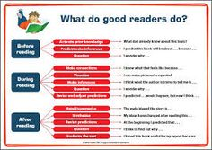 Image result for sheena cameron reading charts