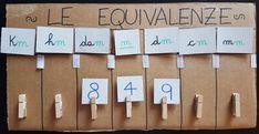matematica-le equivalenze