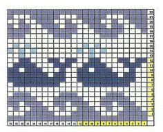 Ravelry: corvids hwæl-weġ - the norse whales way cha. Ravelry: corvids hwæl-weġ – the norse whales way charts fair isle Rav Tapestry Crochet Patterns, Fair Isle Knitting Patterns, Knitting Charts, Knitting Stitches, Sock Knitting, Knitting Machine, Vintage Knitting, Free Knitting, Crochet Chart