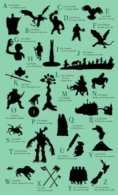 Lord of the Rings ABCs - by Lilliandil An alphabetical tribute to Weta's incredible work on Lord of the Rings: A is for Argonath, for marking the line. B is for Balrog, disturbed in the mine. C is for...