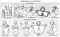 Fuente: elrincondelasmelli         RITOS INICIALES     Son ritos introductorios a la celebración y nos preparan para escuchar...