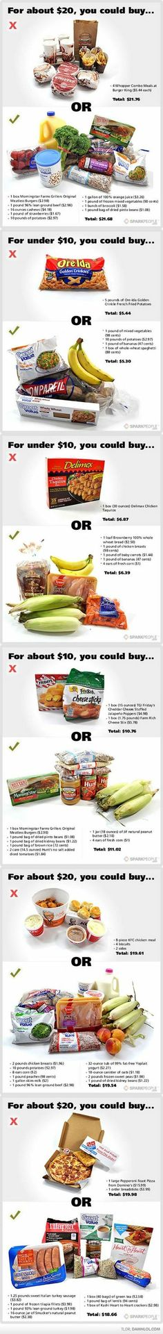 Buy your food wisely!