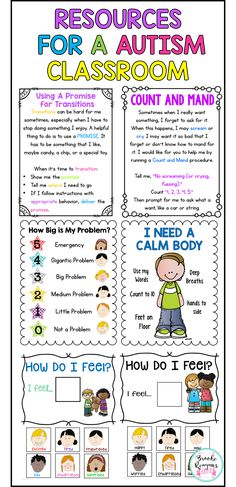 Resources for a special education classroom that has students with Autism. ABA Procedures. calm body posters and much more!