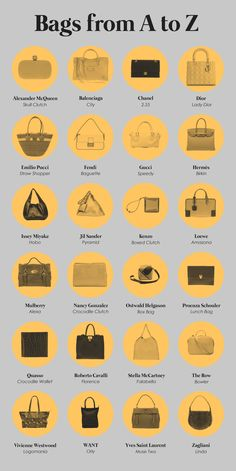 Bags from A to Z | Gossip Fever