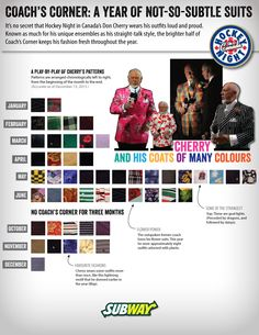 Coach's Corner star Don Cherry's famously colourful suits cover a very wide range of styles, as this Hockey Night in Canada infographic shows Don Cherry, Hockey News, National Games, Suit Covers, Sharp Dressed Man, Hockey Players, Ice Hockey, Nhl, Men Dress