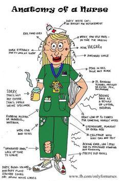 Nurse Humor | kirstie h originally shared to nursing nursing humor