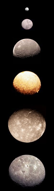 Moons of Uranus. From top: Puck, Miranda, Ariel, Umbriel, Titania and Oberon. At last count, Uranus has 27 moons.