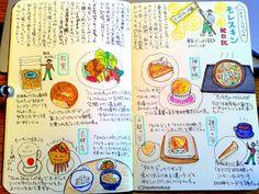 food diary (kawaii!!!).