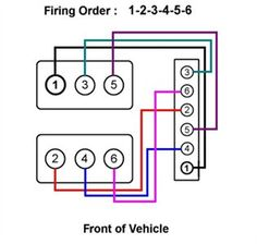 firing order for 3.4 V6 engine and need diagram of how the