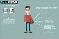 Get well experience and steps to build your career in Freelancing with Nerdy Turtlez  NerdyTurtlez provides the best opportunity for everyone to #write amazing #academiccontent and secure a healthy lifestyle with fantastic payments.  #NerdyTurtlez #Freelancing #Writing