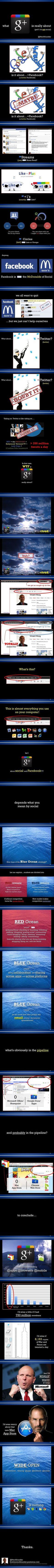 ¿Qué es realmente Google +? #infografia #infographic #socialmedia #humor