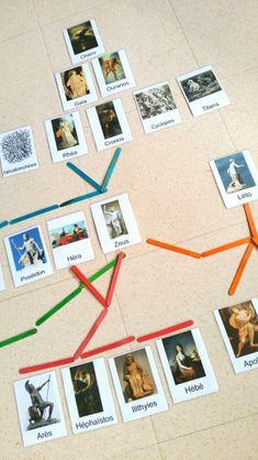 Photo Wall, Frame, Ainsi, Religion, Chicago, Easy, Kids Learning, Kids Discovery, Greek Mythology