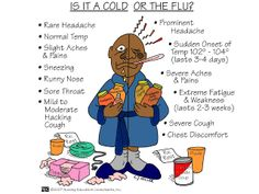 Nursing Mnemonics and Tips: Cold Or The Flu