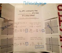Interactive notebook Mrs. Hester's 8th Grade Math: Units 3 and 4