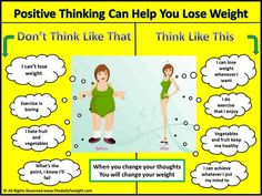 Healthy and Positive Thinking. You deserve it!