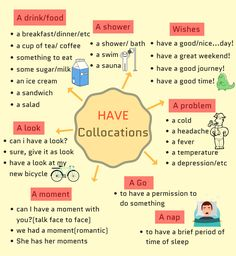 """In the English language, collocation refers to a natural combination of words that are closely affiliated with each other. Some examples are """"pay attention"""" ,""""fast food"""", """"make an effort"""", and """"powerful engine"""". 1.Collocations with GO Go abroad E.g. I think we shouldgo abroadon holiday this year. Go astray E.g. John willgo astrayif he becomes friends with Bad Jack. Go bad"""