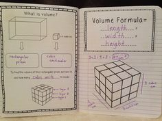 Teaching students about volume: interactive notebook ideas.