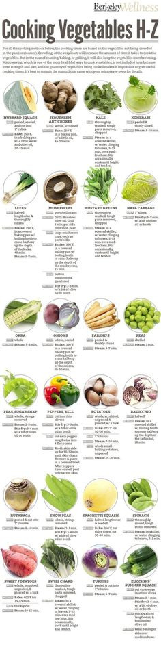 How to Cook Vegetables the #healthy way #healthy_eating For more HOW TO'S ON HEALTH: Visit - http://inspiration.entrepreneur.com/clipper/lissa.coffey/how-to-s-56569.html