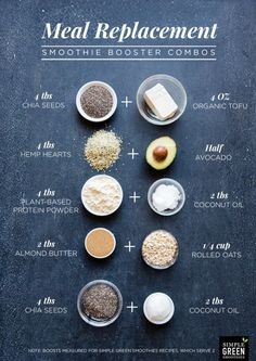 Green Smoothie Meal Replacement Smoothie Booster Combos