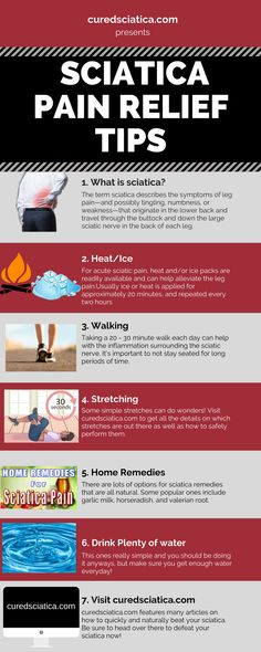Here's some quick tips for sciatica remedies. These sciatica remedies are sure to come in handy when experiencing sciatic pain flare ups. Sciatica Pain Treatment, Sciatica Pain Relief, Knee Pain Relief, Sciatic Pain, Headache Relief, Sciatic Nerve, Sciatica Stretches, Sciatica Symptoms