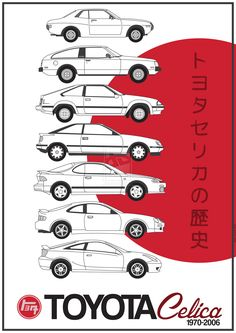Toyota Celica History (by ~Axle9 on deviantART )