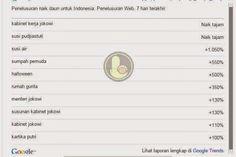 Kabinert kerja Jokowi dan susi pudjiastuti