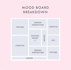 How to make a mood board / mood board breakdown
