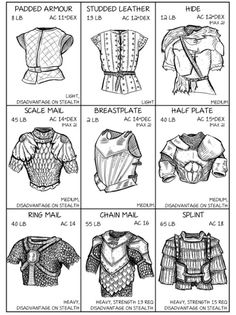 armour types - inspiration for LARPs / LRPs / Cosplay / painting your minis RPG . - armour types – inspiration for LARPs / LRPs / Cosplay / painting your minis RPG inspiration The b - Armadura Medieval, Medieval Armor, Medieval Fantasy, Viking Armor, Larp Armor, Horse Armor, Medieval Gown, Cosplay Armor, Fantasy Armor