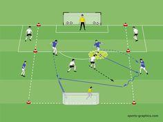 Football Coaching Drills, Soccer Training Drills, Soccer Drills, Champions League, Weight Training Workouts, Football Program, Fun Games, Soccer Practice, Workout Exercises