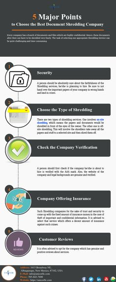 5 Major Points to Choose the Best Document Shredding Company Document Shredding, Shredded Paper, Free Infographic Maker, Good Things, How To Plan