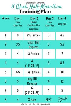 Want to train for a half marathon, but short on time? I've got a great 8 week half marathon training schedule! This training plan has options to modify if you're a beginner or intermediate runner, along with some great general running tips for beginners! #halfmarathon #running #trainingplan #runner #fitness #fitspo Marathon Training Plan Beginner, Running Training Plan, Race Training, Strength Training, Running Tips, Running Humor, Training Equipment, Marathon Training Diet, Half Marathon Training Programme