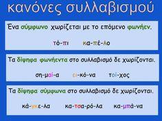 untitled-drawing-32 Greek Language, Second Language, Greek Alphabet, School Hacks, School Tips, Grammar, Back To School, Kindergarten, Letters