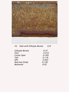 Kaki (matte), ^6 recipe