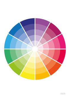 Colour Wheel Print