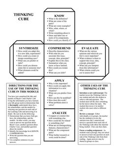 """Pedagogy 🐝Practice on is part of Pedagogy - Thinking cube starter or plenary """" Teaching Strategies, Teaching Resources, Teaching Art, Solo Taxonomy, Critical Thinking Skills, Critical Thinking Activities, Learning Theory, Instructional Design, Instructional Strategies"""