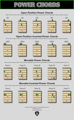 10 Guitar strumming patterns for beginners | For Beginning